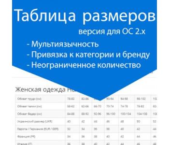 OCHELP - Таблица размеров Opencart 2.x